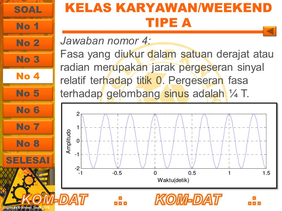 Copyright © Ikhwan_Taufik 2015 KELAS KARYAWAN/WEEKEND TIPE A Jawaban nomor 4: Fasa yang diukur dalam satuan derajat atau radian merupakan jarak perges