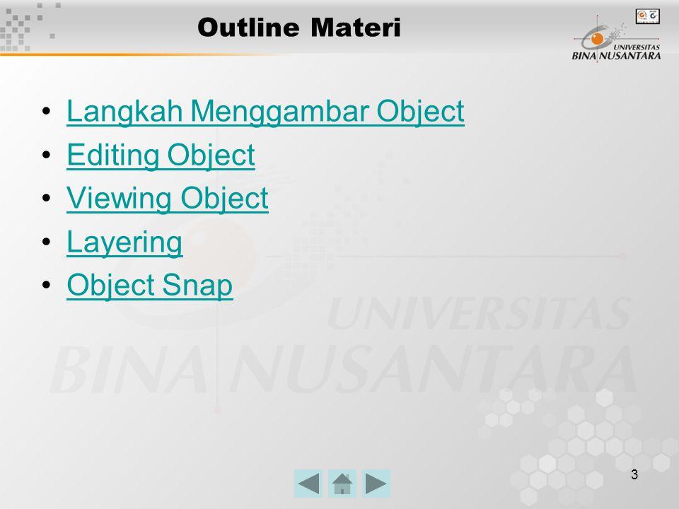 4 Langkah Menggambar Object Perintah dasar menggambar Perintah tersebut dapat menjadi bagian dari penggambaran 3D