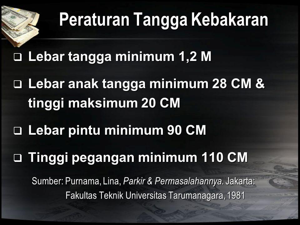  Lebar tangga minimum 1,2 M  Lebar anak tangga minimum 28 CM & tinggi maksimum 20 CM  Lebar pintu minimum 90 CM  Tinggi pegangan minimum 110 CM Su