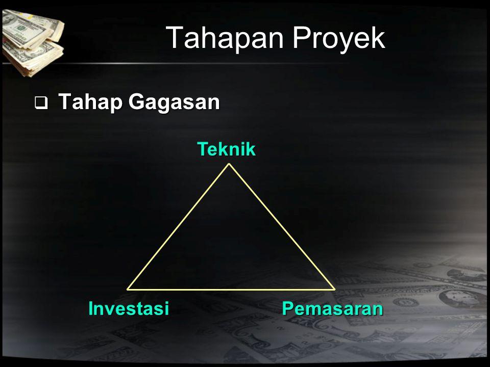 Tahapan Proyek  Tahap Gagasan Teknik InvestasiPemasaran