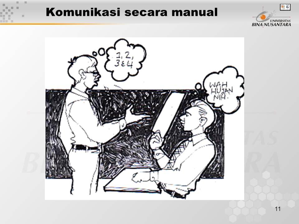 11 Komunikasi secara manual