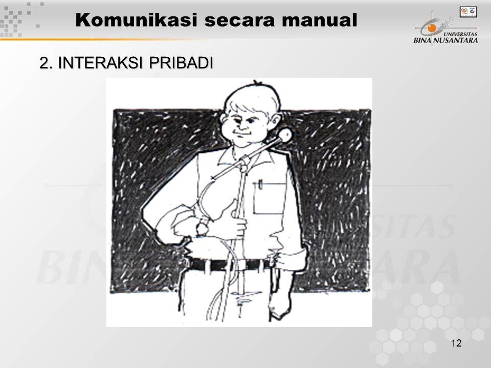 12 Komunikasi secara manual 2.INTERAKSI PRIBADI