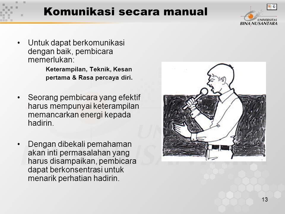 13 Komunikasi secara manual Untuk dapat berkomunikasi dengan baik, pembicara memerlukan: Keterampilan, Teknik, Kesan pertama & Rasa percaya diri. Seor
