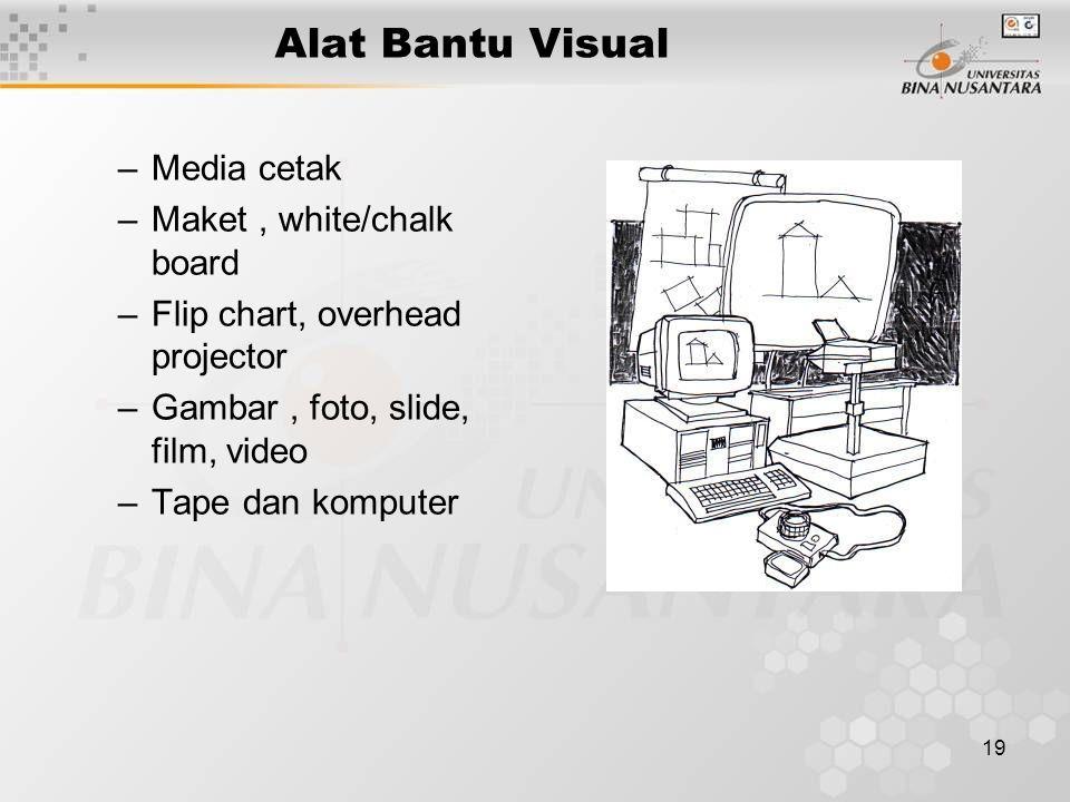 19 Alat Bantu Visual –Media cetak –Maket, white/chalk board –Flip chart, overhead projector –Gambar, foto, slide, film, video –Tape dan komputer