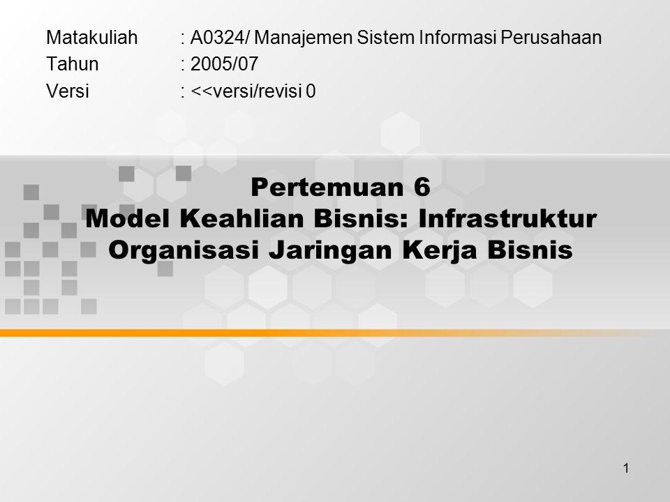 1 Pertemuan 6 Model Keahlian Bisnis: Infrastruktur Organisasi Jaringan Kerja Bisnis Matakuliah: A0324/ Manajemen Sistem Informasi Perusahaan Tahun: 2005/07 Versi: <<versi/revisi 0