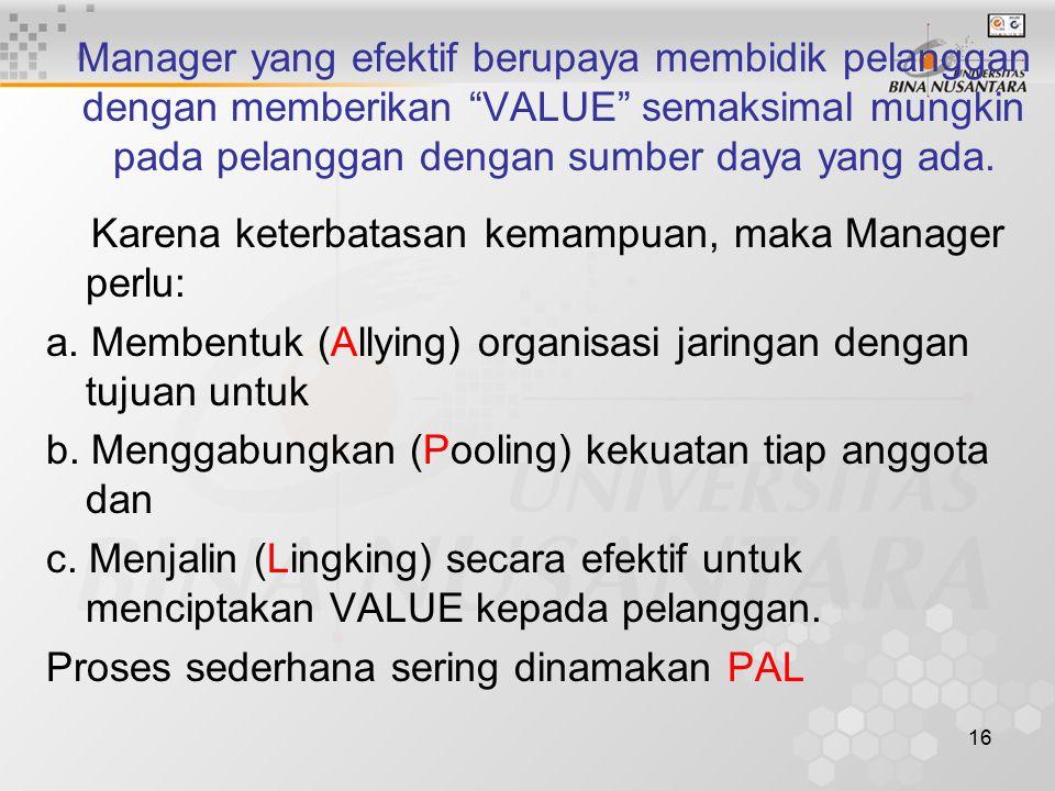 16 Manager yang efektif berupaya membidik pelanggan dengan memberikan VALUE semaksimal mungkin pada pelanggan dengan sumber daya yang ada.