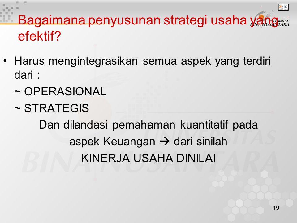 19 Bagaimana penyusunan strategi usaha yang efektif.