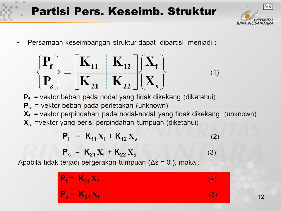12 Partisi Pers. Keseimb. Struktur Persamaan keseimbangan struktur dapat dipartisi menjadi : P f = vektor beban pada nodal yang tidak dikekang (diketa
