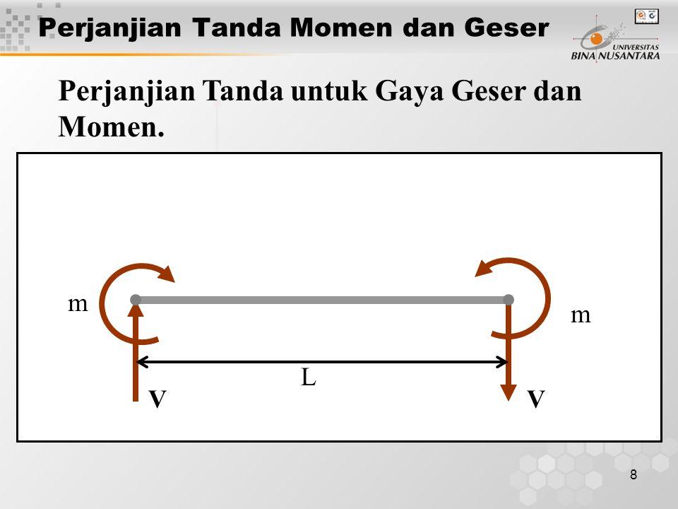 9 Perjanjian Tanda (Lanjutan) Perjanjian tanda untuk momen, rotasi, Gaya dan translasi –Momen bertanda positif apabila berlawanan dengan jarum jam.