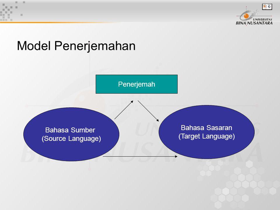 Model Penerjemahan Bahasa Sumber (Source Language) Bahasa Sasaran (Target Language) Penerjemah