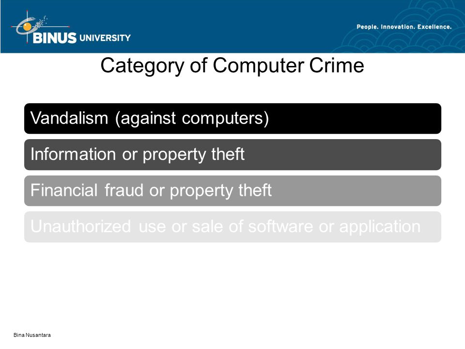 Category of Computer Crime Vandalism (against computers)Information or property theftFinancial fraud or property theftUnauthorized use or sale of software or application Bina Nusantara