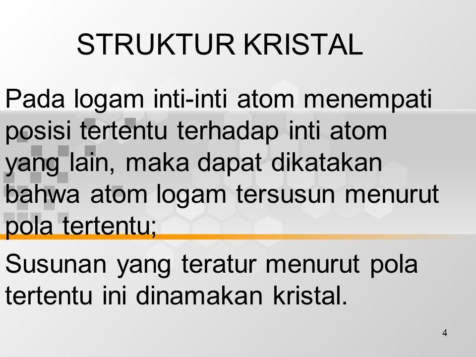 4 STRUKTUR KRISTAL Pada logam inti-inti atom menempati posisi tertentu terhadap inti atom yang lain, maka dapat dikatakan bahwa atom logam tersusun menurut pola tertentu; Susunan yang teratur menurut pola tertentu ini dinamakan kristal.