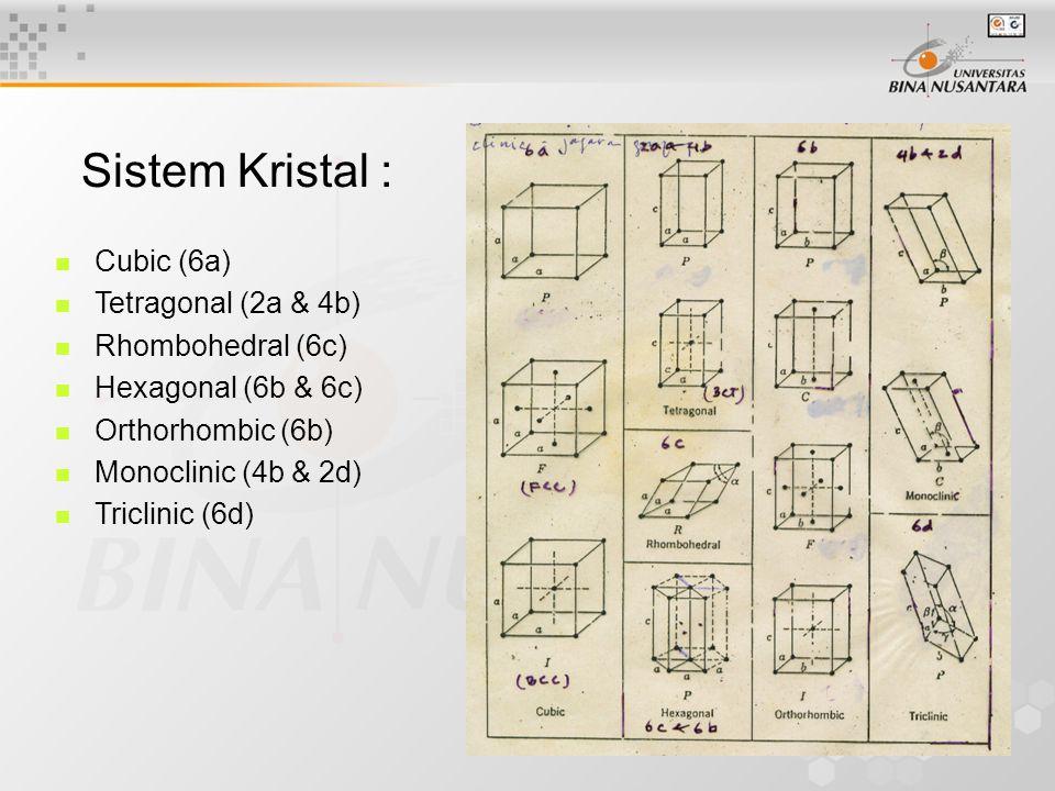 6 Sistem Kristal : Cubic (6a) Tetragonal (2a & 4b) Rhombohedral (6c) Hexagonal (6b & 6c) Orthorhombic (6b) Monoclinic (4b & 2d) Triclinic (6d)