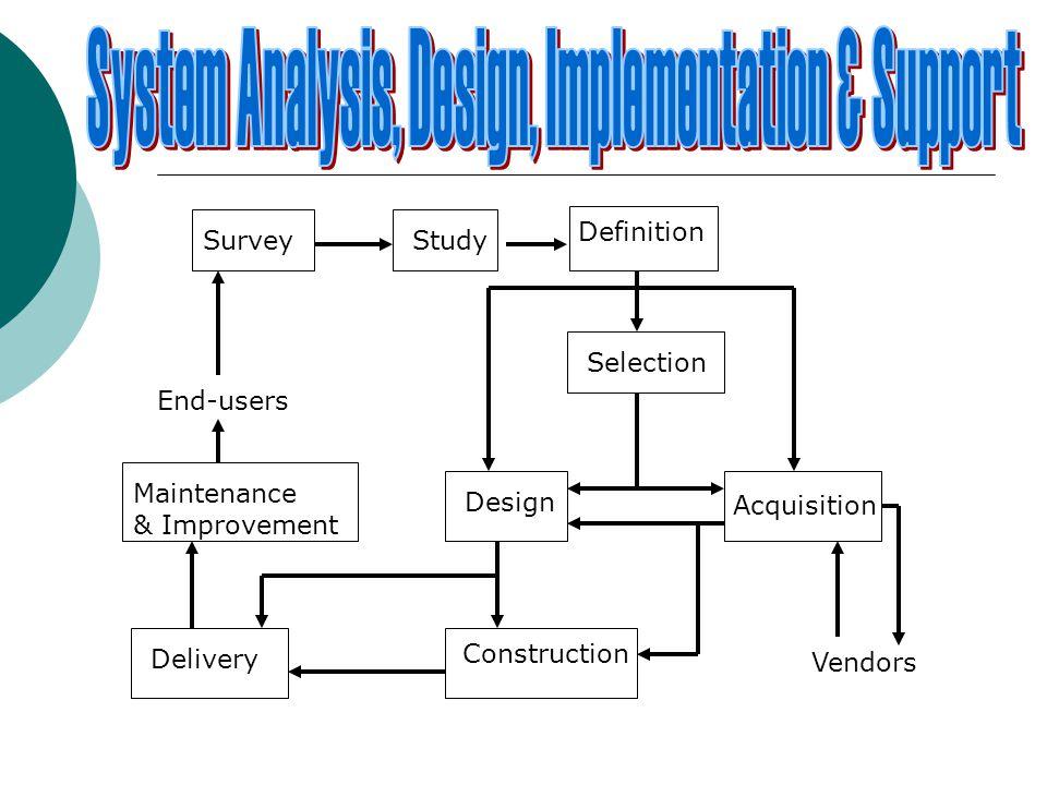 SurveyStudy Definition Selection Design Acquisition Construction Delivery Maintenance & Improvement End-users Vendors