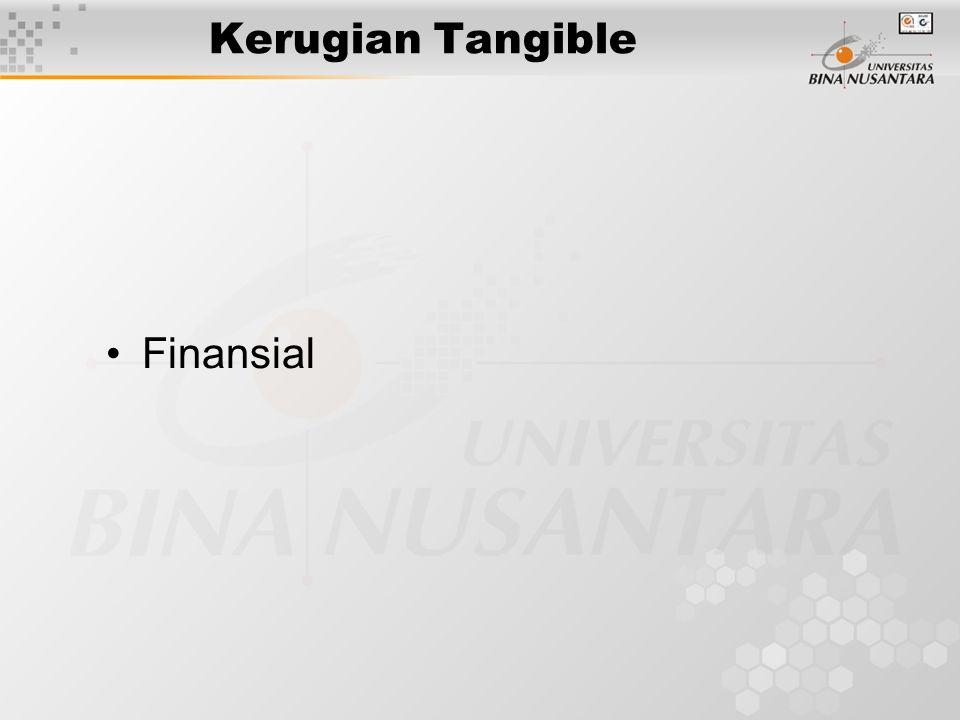 Kerugian Tangible Finansial