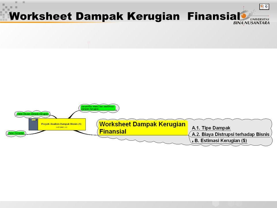 Worksheet Dampak Kerugian Finansial