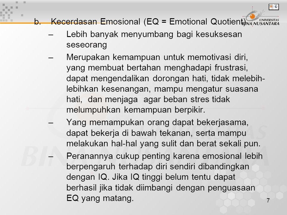7 b.Kecerdasan Emosional (EQ = Emotional Quotient) –Lebih banyak menyumbang bagi kesuksesan seseorang –Merupakan kemampuan untuk memotivasi diri, yang membuat bertahan menghadapi frustrasi, dapat mengendalikan dorongan hati, tidak melebih- lebihkan kesenangan, mampu mengatur suasana hati, dan menjaga agar beban stres tidak melumpuhkan kemampuan berpikir.