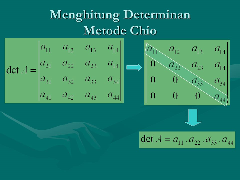 Sifat-Sifat (Metode Chio) Bila semua unsur dari suatu baris/kolom = nol, determinan = nol.Bila semua unsur dari suatu baris/kolom = nol, determinan = nol.