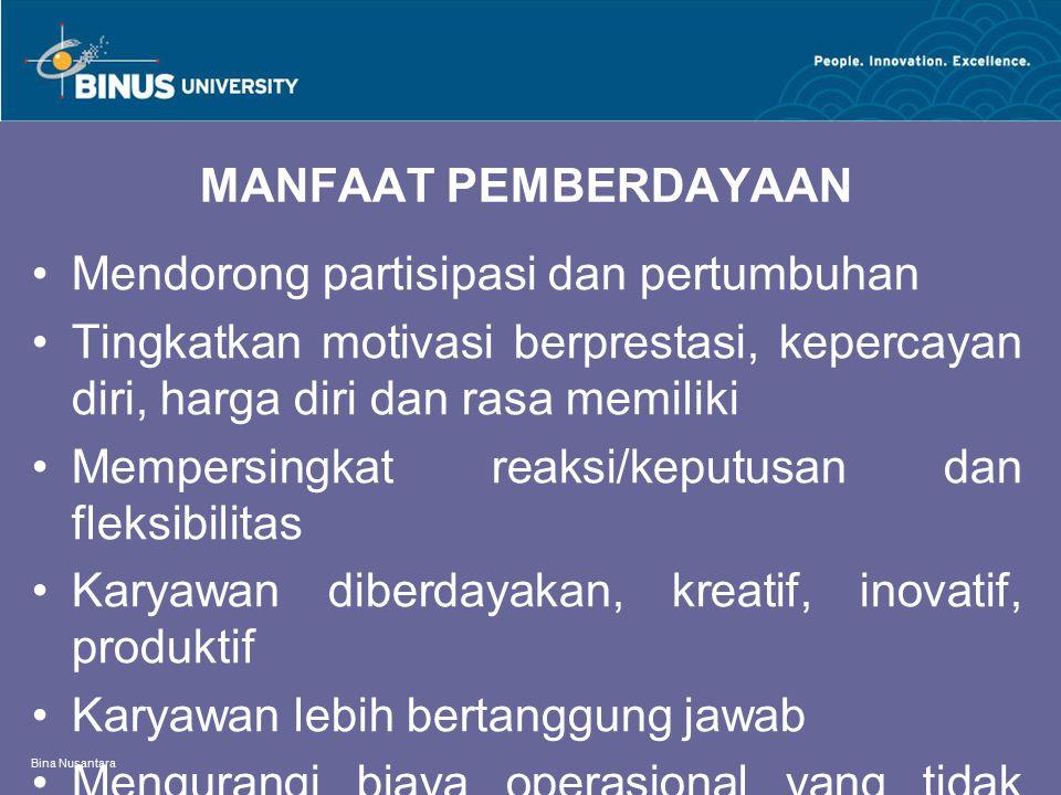 Bina Nusantara KETERBATASAN PEMBERDAYAAN Menekan turnover Rumit dalam menyeleksi karyawan Individu enggan mengemban tanggung jawab Takut terhadap perubahan