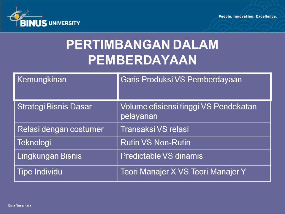 Bina Nusantara PERTIMBANGAN DALAM PEMBERDAYAAN KemungkinanGaris Produksi VS Pemberdayaan Strategi Bisnis DasarVolume efisiensi tinggi VS Pendekatan pe