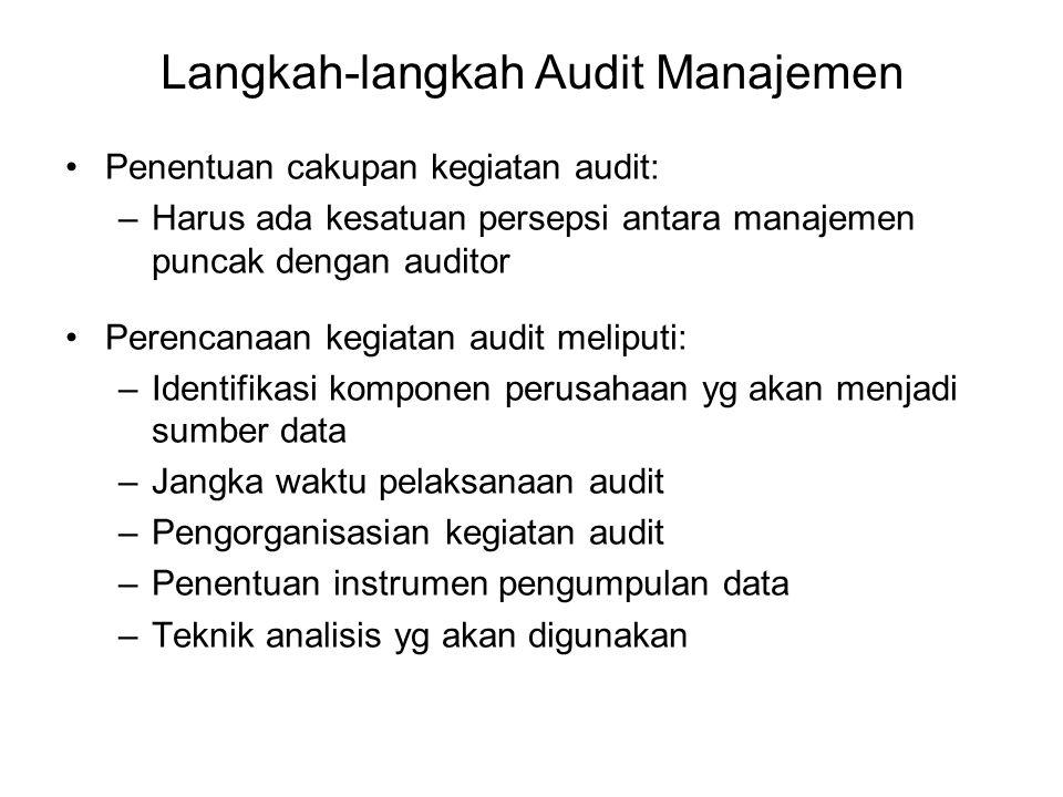 Langkah-langkah Audit Manajemen Penentuan cakupan kegiatan audit: –Harus ada kesatuan persepsi antara manajemen puncak dengan auditor Perencanaan kegi