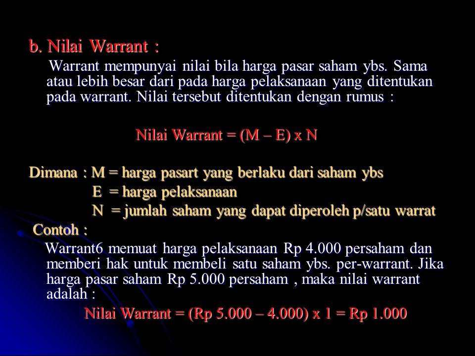 b. Nilai Warrant : Warrant mempunyai nilai bila harga pasar saham ybs. Sama atau lebih besar dari pada harga pelaksanaan yang ditentukan pada warrant.