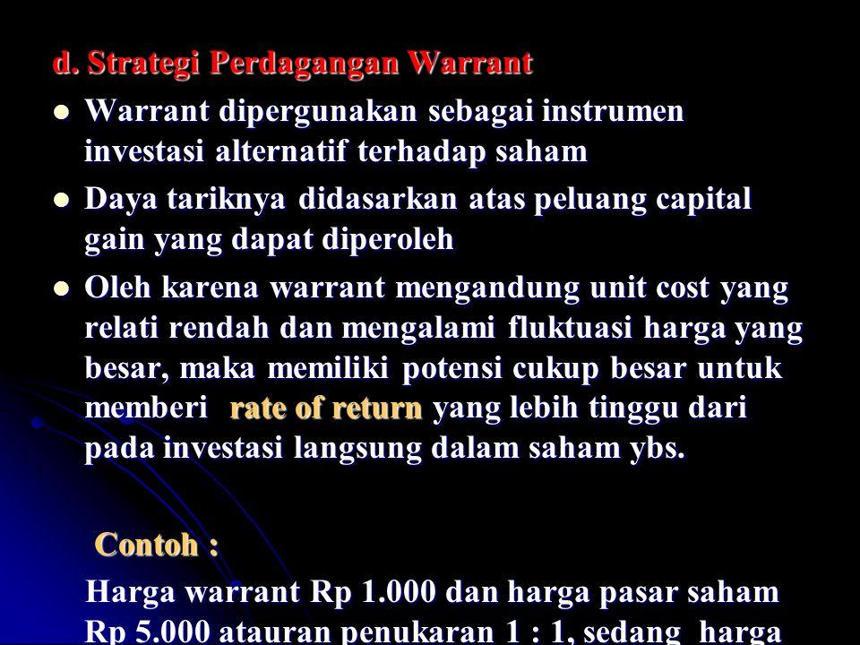 d. Strategi Perdagangan Warrant Warrant dipergunakan sebagai instrumen investasi alternatif terhadap saham Warrant dipergunakan sebagai instrumen inve