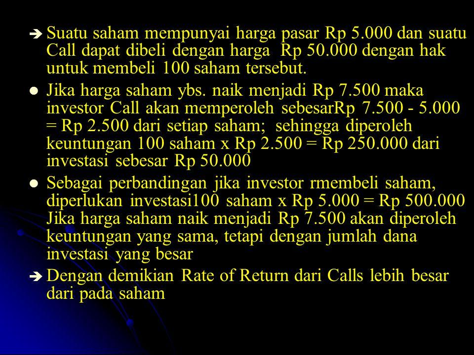   Suatu saham mempunyai harga pasar Rp 5.000 dan suatu Call dapat dibeli dengan harga Rp 50.000 dengan hak untuk membeli 100 saham tersebut. Jika ha