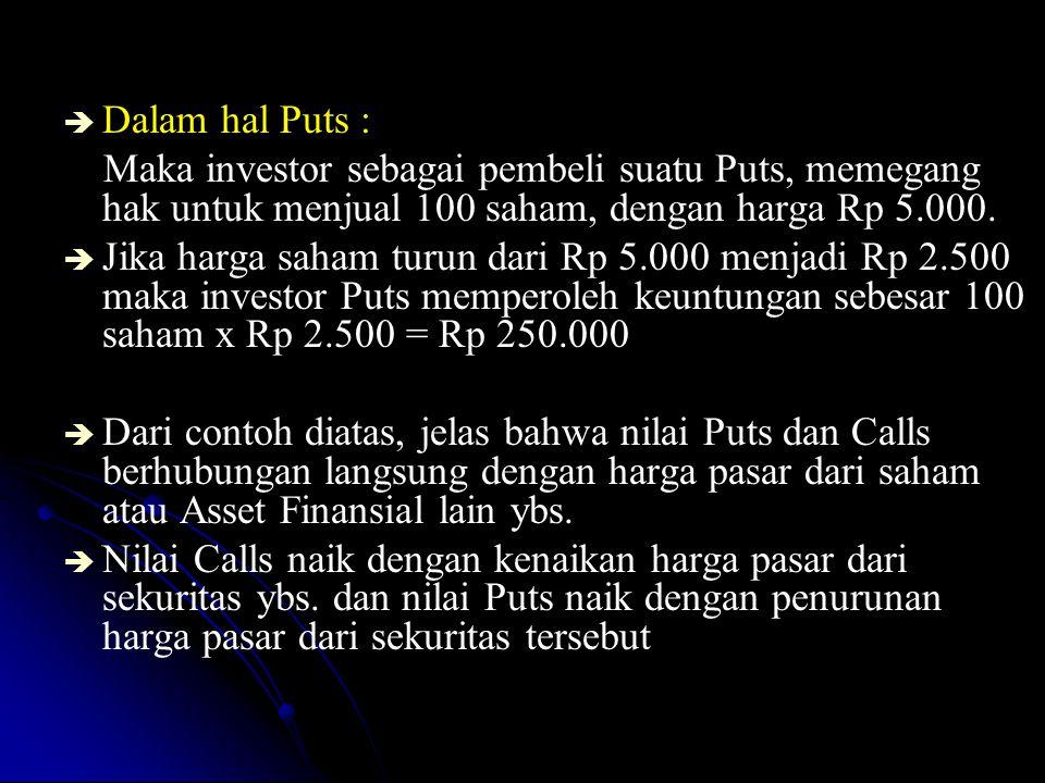   Dalam hal Puts : Maka investor sebagai pembeli suatu Puts, memegang hak untuk menjual 100 saham, dengan harga Rp 5.000.   Jika harga saham turun