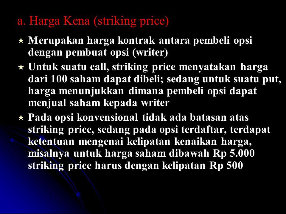 a. Harga Kena (striking price)   Merupakan harga kontrak antara pembeli opsi dengan pembuat opsi (writer)   Untuk suatu call, striking price menya