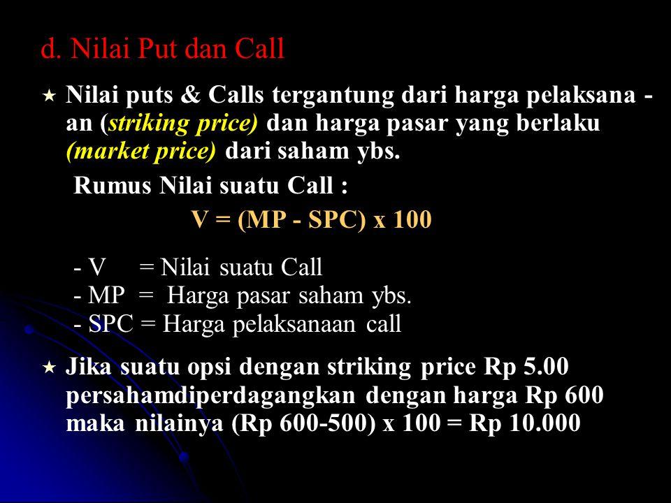 d. Nilai Put dan Call   Nilai puts & Calls tergantung dari harga pelaksana - an (striking price) dan harga pasar yang berlaku (market price) dari sa