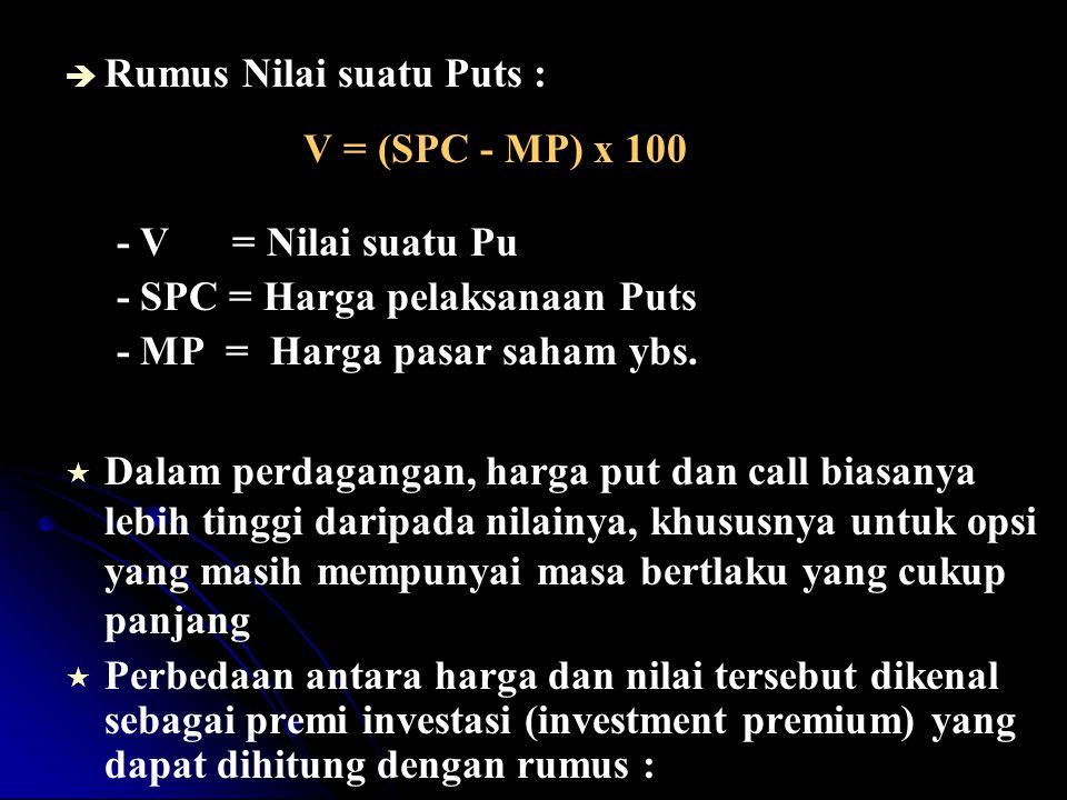   Rumus Nilai suatu Puts : V = (SPC - MP) x 100 - V = Nilai suatu Pu - SPC = Harga pelaksanaan Puts - MP = Harga pasar saham ybs.   Dalam perdagan