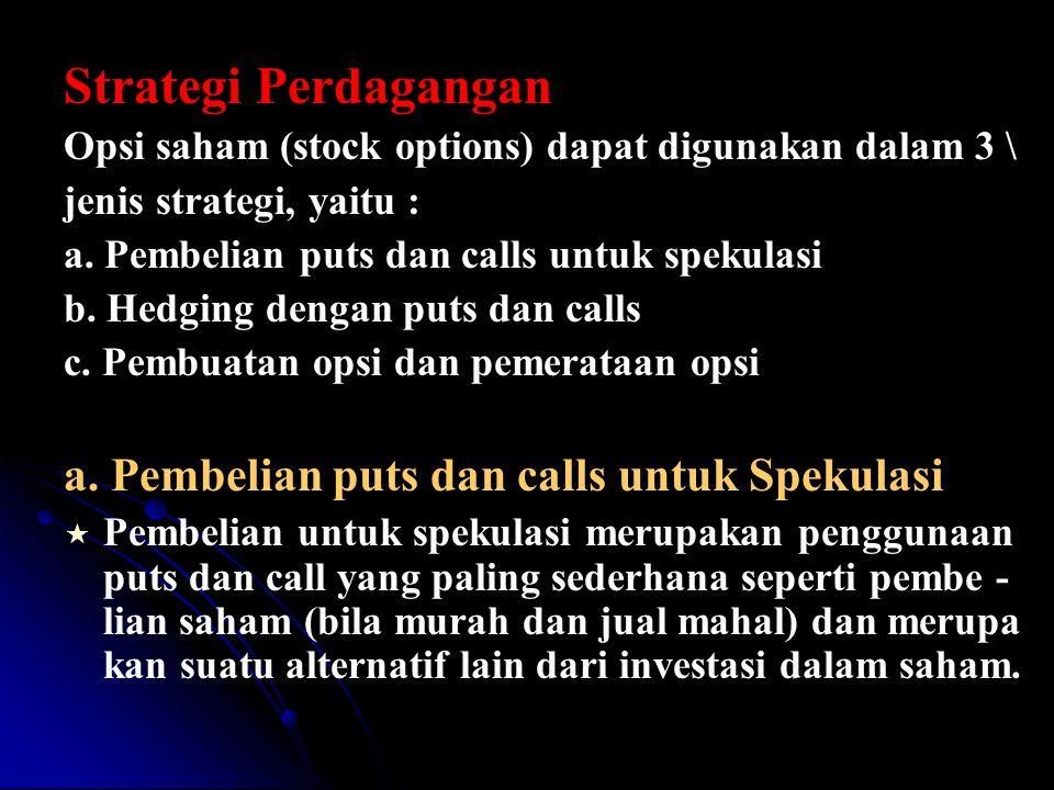 Strategi Perdagangan Opsi saham (stock options) dapat digunakan dalam 3 \ jenis strategi, yaitu : a. Pembelian puts dan calls untuk spekulasi b. Hedgi