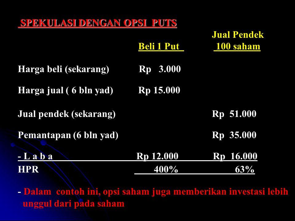 SPEKULASI DENGAN OPSI PUTS SPEKULASI DENGAN OPSI PUTS Jual Pendek Beli 1 Put 100 saham Harga beli (sekarang) Rp 3.000 Harga jual ( 6 bln yad) Rp 15.00