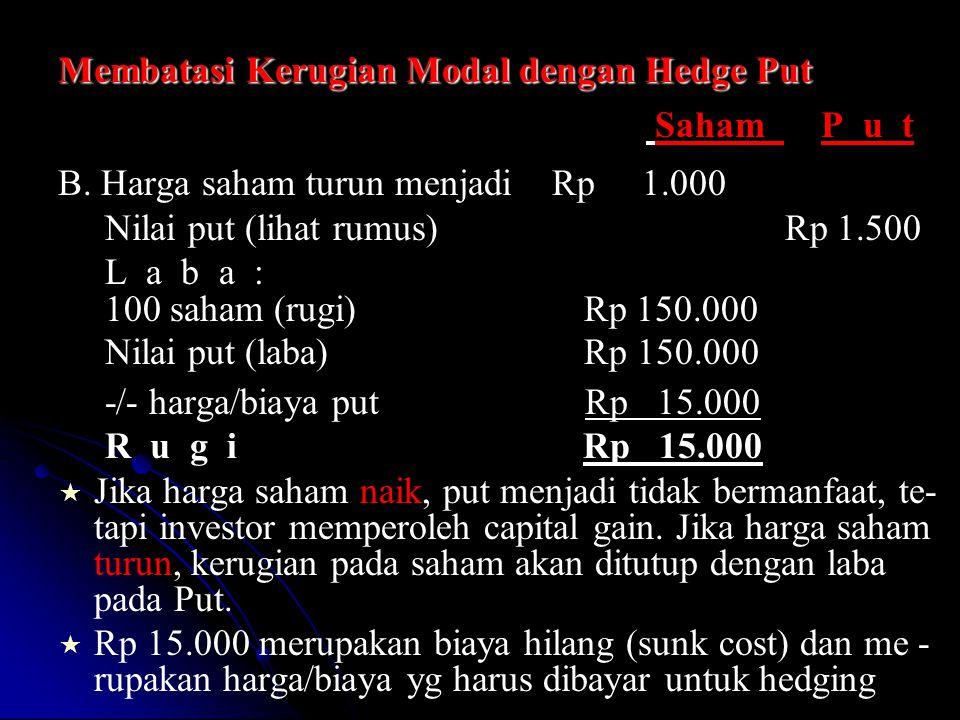 Membatasi Kerugian Modal dengan Hedge Put Saham P u t B. Harga saham turun menjadi Rp 1.000 Nilai put (lihat rumus) Rp 1.500 L a b a : 100 saham (rugi