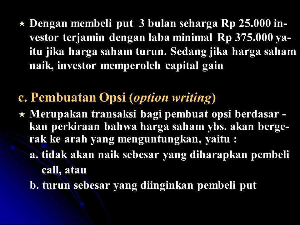   Dengan membeli put 3 bulan seharga Rp 25.000 in- vestor terjamin dengan laba minimal Rp 375.000 ya- itu jika harga saham turun. Sedang jika harga