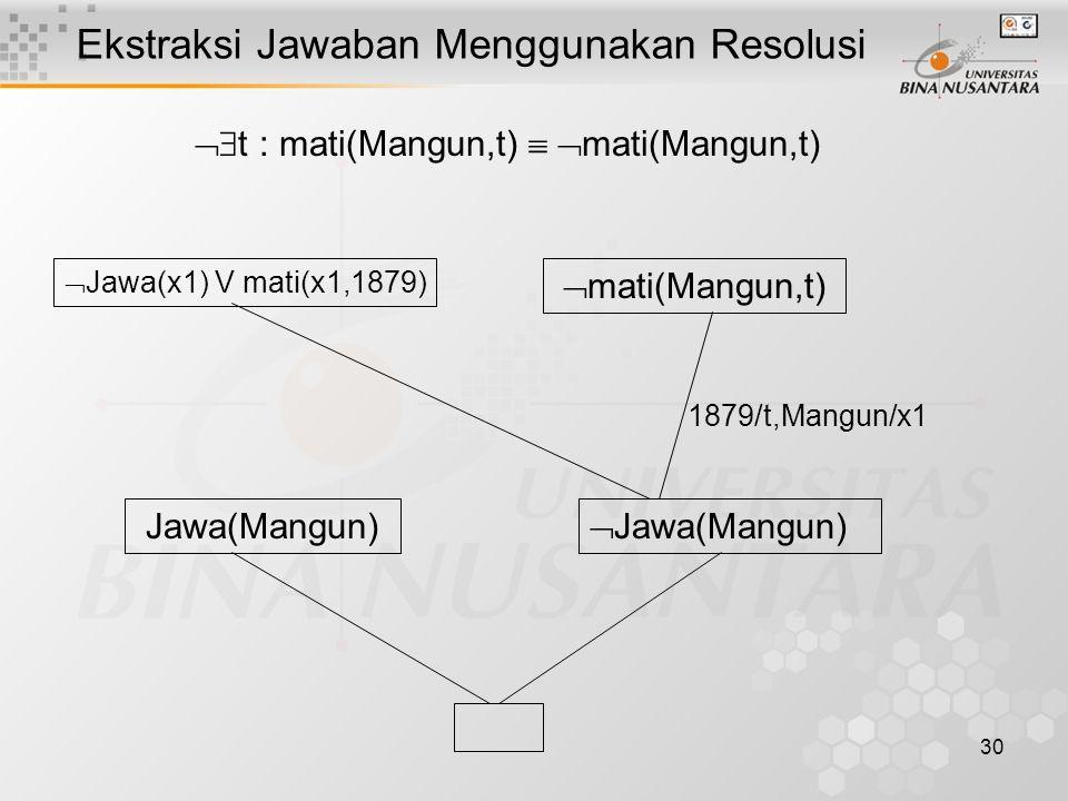 30 Ekstraksi Jawaban Menggunakan Resolusi  t : mati(Mangun,t)   mati(Mangun,t) 1879/t,Mangun/x1  Jawa(Mangun)  mati(Mangun,t) Jawa(Mangun)  Jawa(x1) V mati(x1,1879)
