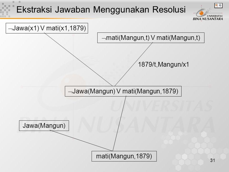 31 Ekstraksi Jawaban Menggunakan Resolusi  Jawa(x1) V mati(x1,1879)  Jawa(Mangun) V mati(Mangun,1879)  mati(Mangun,t) V mati(Mangun,t) Jawa(Mangun) mati(Mangun,1879) 1879/t,Mangun/x1