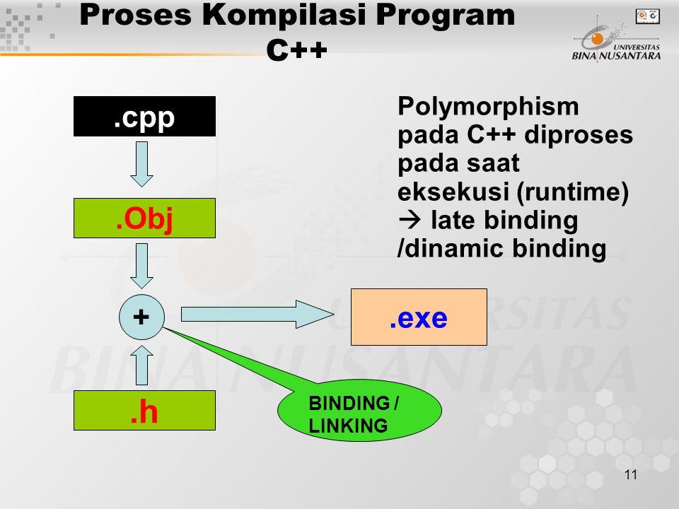 11 Proses Kompilasi Program C++ Polymorphism pada C++ diproses pada saat eksekusi (runtime)  late binding /dinamic binding.cpp.Obj.h.exe + BINDING /