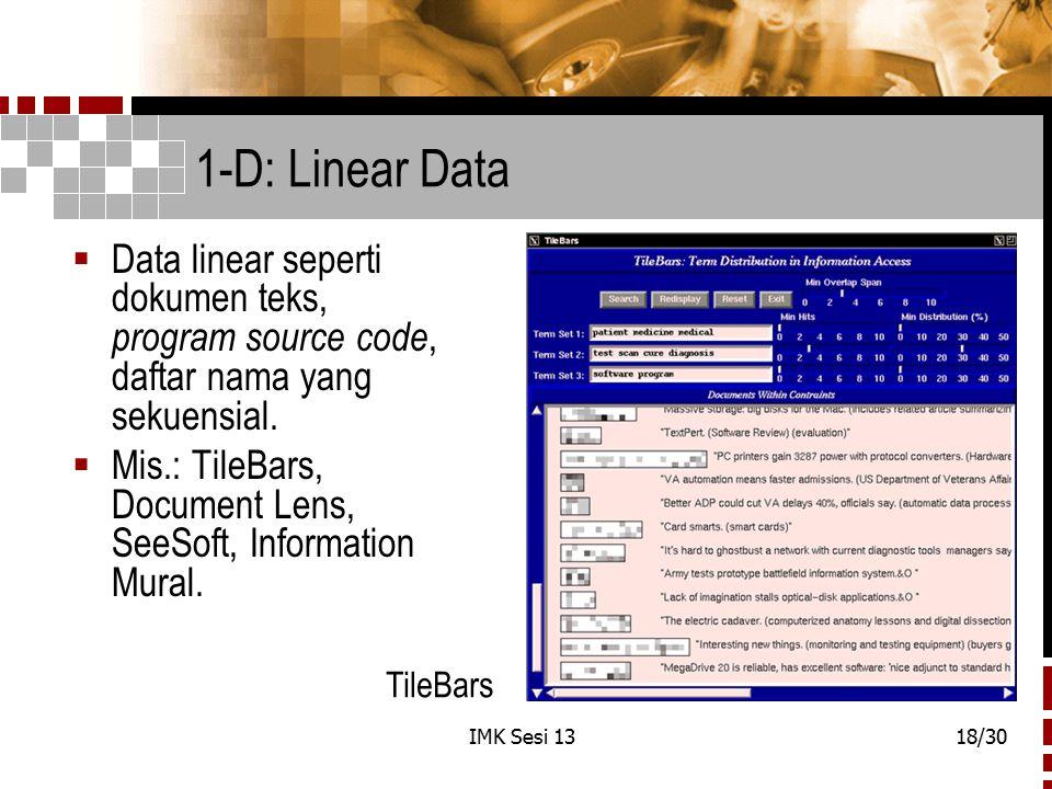 IMK Sesi 1318/30 1-D: Linear Data  Data linear seperti dokumen teks, program source code, daftar nama yang sekuensial.  Mis.: TileBars, Document Len