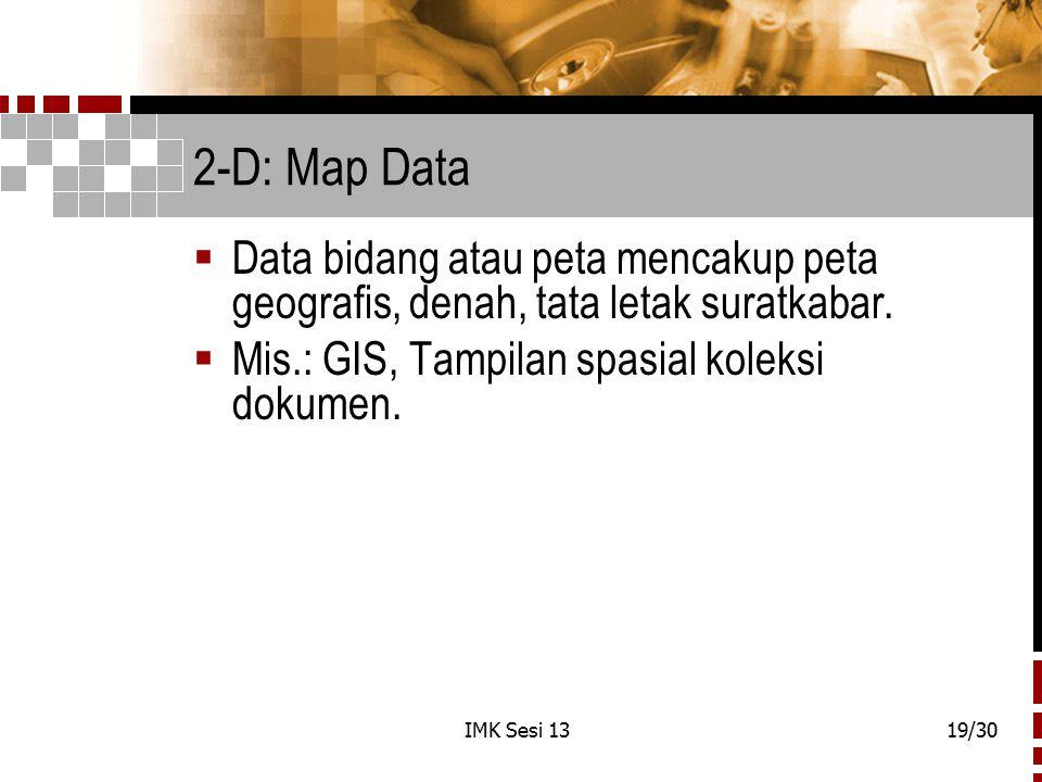 IMK Sesi 1319/30 2-D: Map Data  Data bidang atau peta mencakup peta geografis, denah, tata letak suratkabar.  Mis.: GIS, Tampilan spasial koleksi do