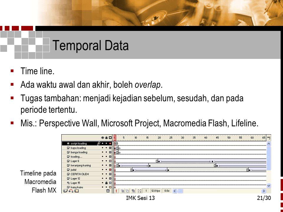IMK Sesi 1321/30 Temporal Data  Time line.  Ada waktu awal dan akhir, boleh overlap.  Tugas tambahan: menjadi kejadian sebelum, sesudah, dan pada p