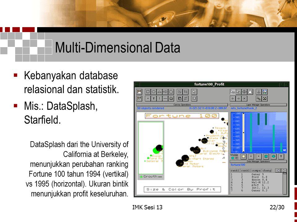IMK Sesi 1322/30 Multi-Dimensional Data  Kebanyakan database relasional dan statistik.  Mis.: DataSplash, Starfield. DataSplash dari the University