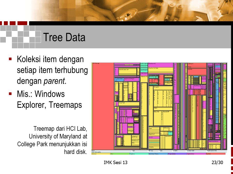IMK Sesi 1323/30 Tree Data  Koleksi item dengan setiap item terhubung dengan parent.  Mis.: Windows Explorer, Treemaps Treemap dari HCI Lab, Univers