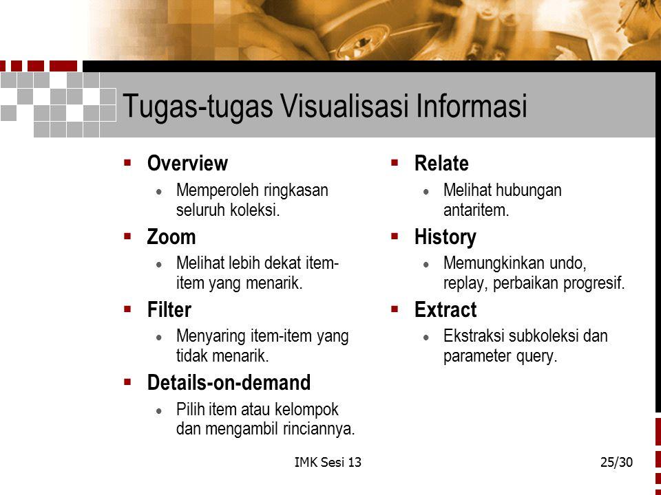 IMK Sesi 1325/30 Tugas-tugas Visualisasi Informasi  Overview  Memperoleh ringkasan seluruh koleksi.  Zoom  Melihat lebih dekat item- item yang men
