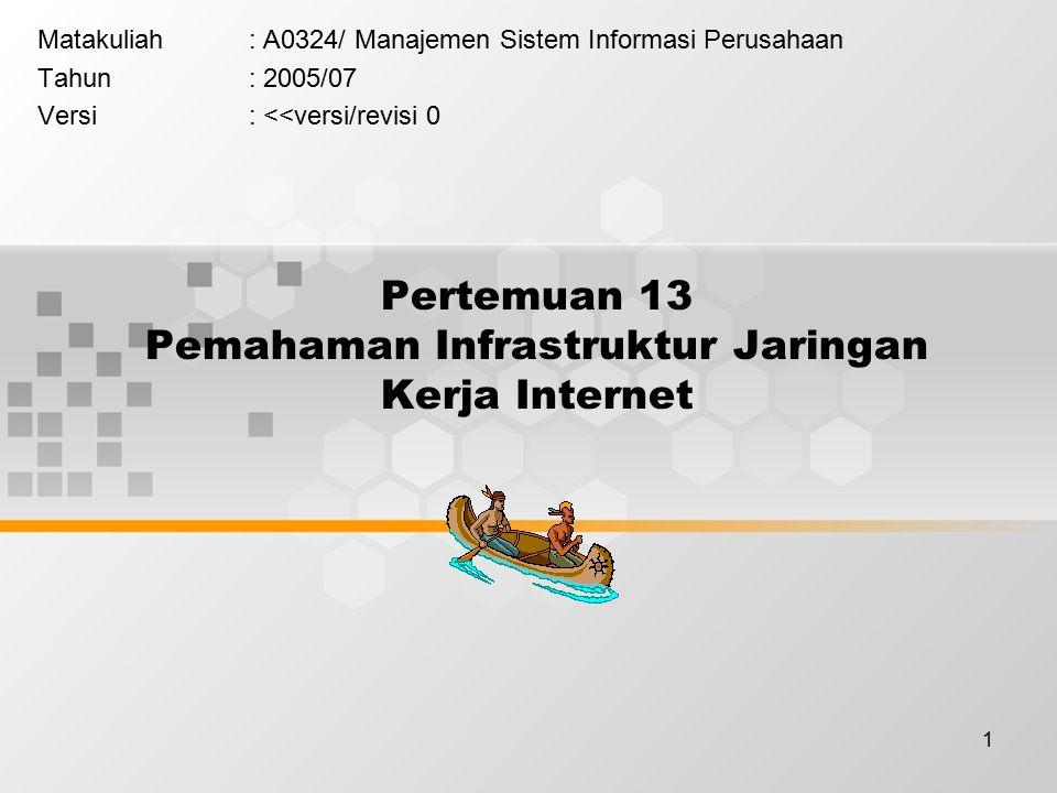 1 Pertemuan 13 Pemahaman Infrastruktur Jaringan Kerja Internet Matakuliah: A0324/ Manajemen Sistem Informasi Perusahaan Tahun: 2005/07 Versi: <<versi/revisi 0