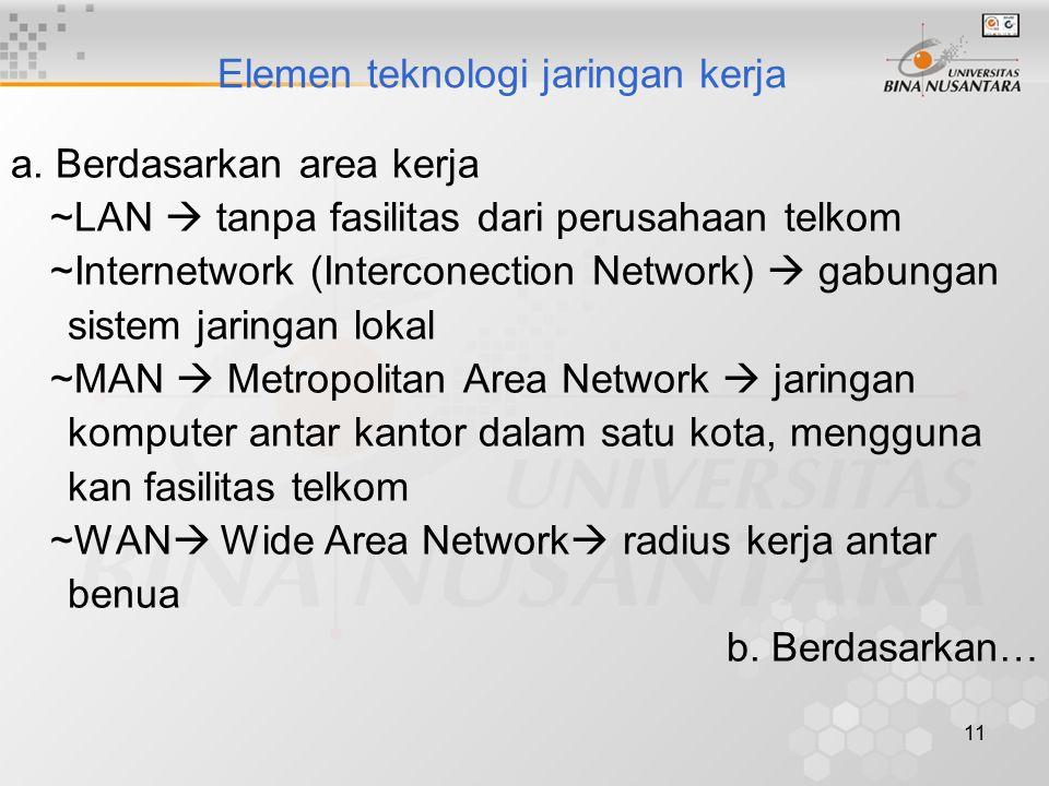 11 Elemen teknologi jaringan kerja a.
