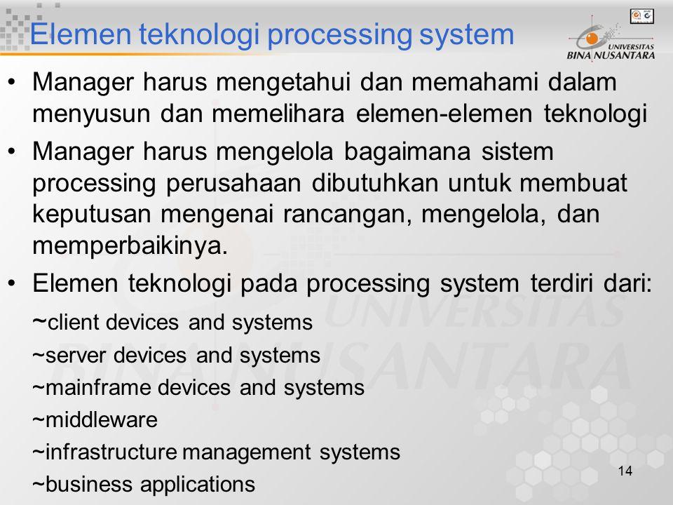 14 Elemen teknologi processing system Manager harus mengetahui dan memahami dalam menyusun dan memelihara elemen-elemen teknologi Manager harus mengelola bagaimana sistem processing perusahaan dibutuhkan untuk membuat keputusan mengenai rancangan, mengelola, dan memperbaikinya.