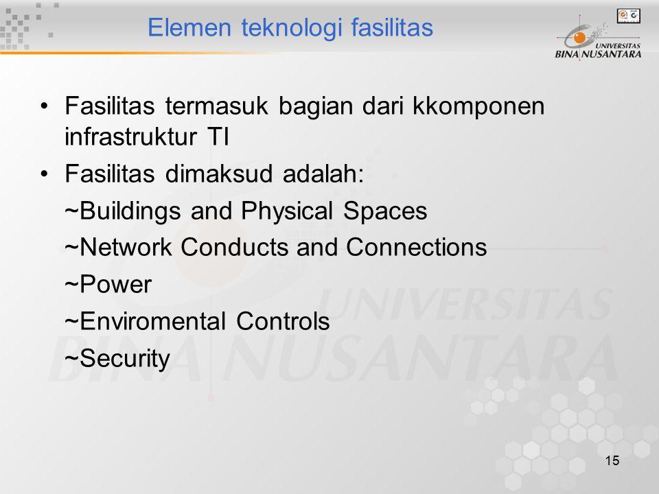 15 Elemen teknologi fasilitas Fasilitas termasuk bagian dari kkomponen infrastruktur TI Fasilitas dimaksud adalah: ~Buildings and Physical Spaces ~Network Conducts and Connections ~Power ~Enviromental Controls ~Security