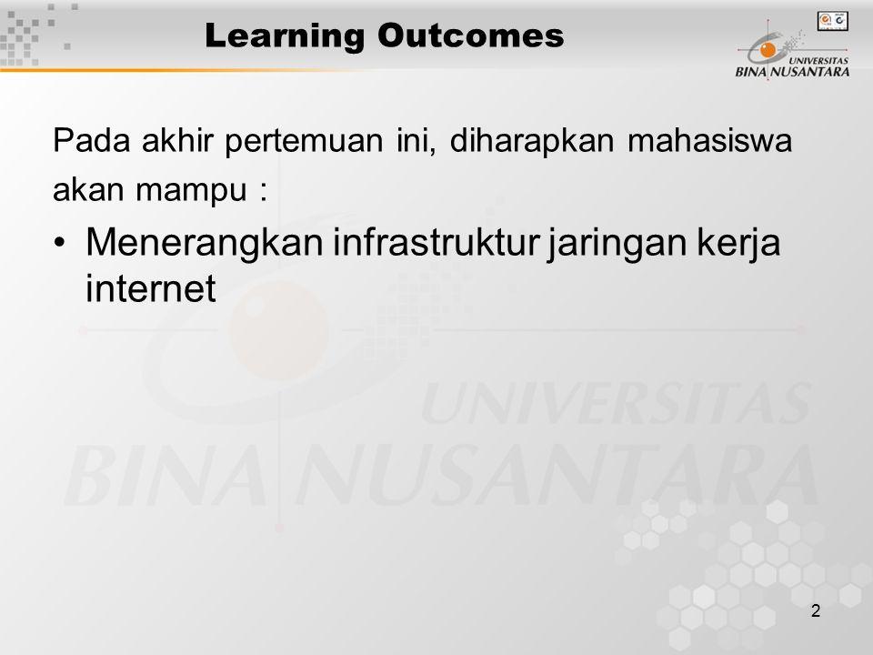 2 Learning Outcomes Pada akhir pertemuan ini, diharapkan mahasiswa akan mampu : Menerangkan infrastruktur jaringan kerja internet